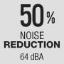 Сижение уровня шума на 50% - 64 дБ(A)