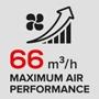 Максимальная производительность при воздушном потоке 66 м3 / ч