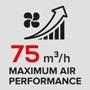 Максимальная производительность при воздушном потоке 75 м3 / ч