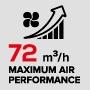 Максимальная производительность при воздушном потоке 72 м3 / ч