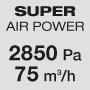 Высокое давление и мощный поток воздуха