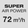 Super powerful air flow 72 m3/h