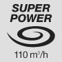 Супермощный воздушный поток 110 м3 / ч