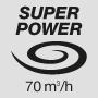 Супермощный воздушный поток 70 м3 / ч