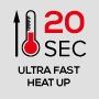 Ультрабыстрый нагрев 20 сек.