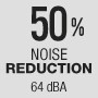 50 % noise reduction -  64 dB(A)