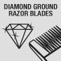 Лезвия с алмазной заточкой