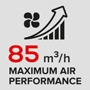Maximum Air Performance 85 m3/h