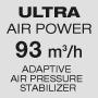 Ultra powerful air flow